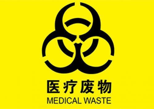 危险废物鉴别